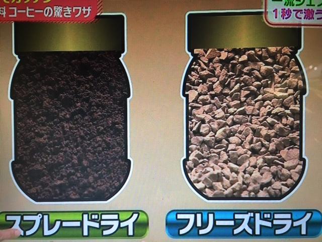 【ためしてガッテン】泡コーヒーの作り方&コーヒーの保存方法・開け方