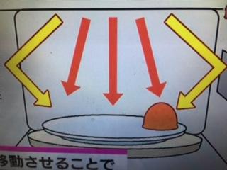 あさイチ 冷凍食品 アレンジレシピ