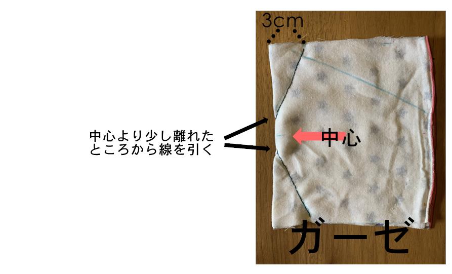 手作りマスクの作り方 簡単 画像
